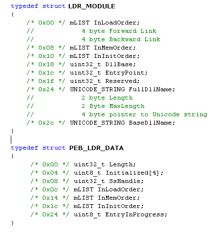Understanding the PEB_LDR_DATA Structure